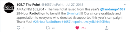 Final_total_Tweet 2019